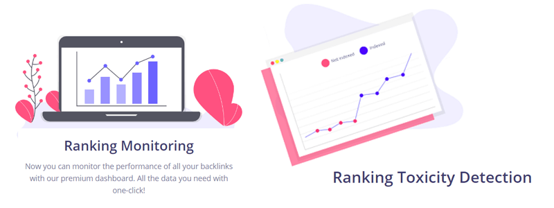 Link Tracker Pro Features