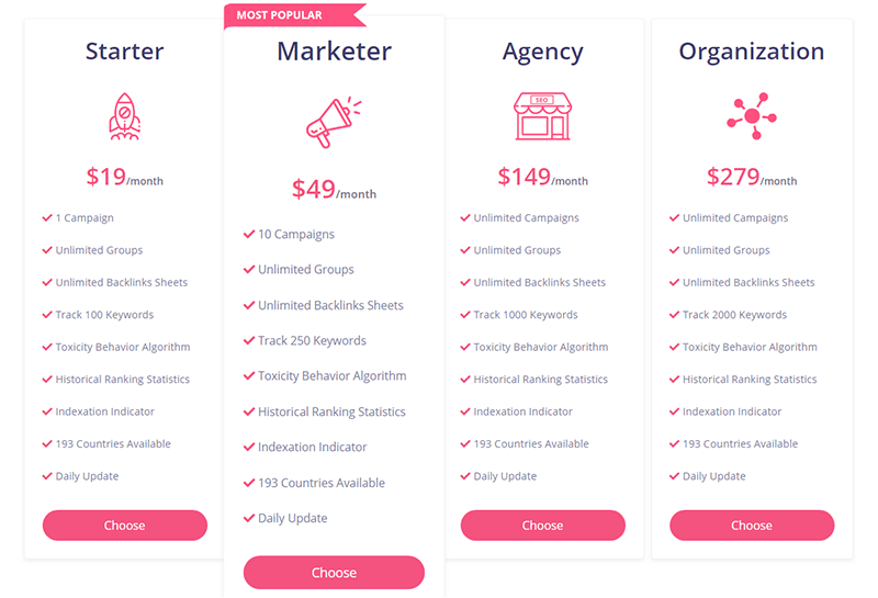 Link tracker Pro Pricing