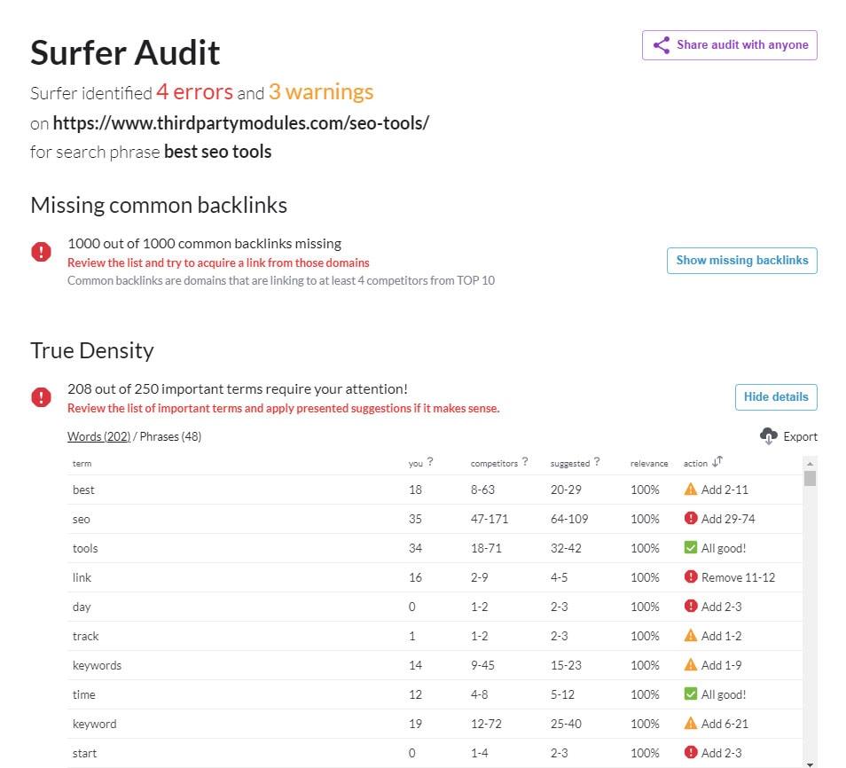 SurferSEO - Audit Tool